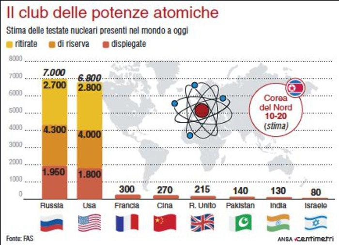 06-armi atomiche.EPS